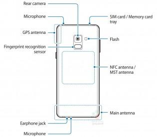 Samsung Galaxy A8 (2018) Handbuch bestätigt keine Bixby-Taste