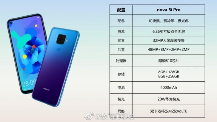Huawei nova 5i Pro: Technische Daten ...